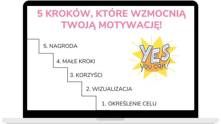 Zajęcia online w Młodzieżowym Centrum Kariery w Puławach